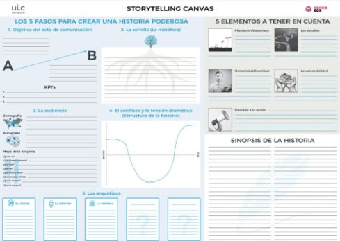 Storytelling Canvas baja def